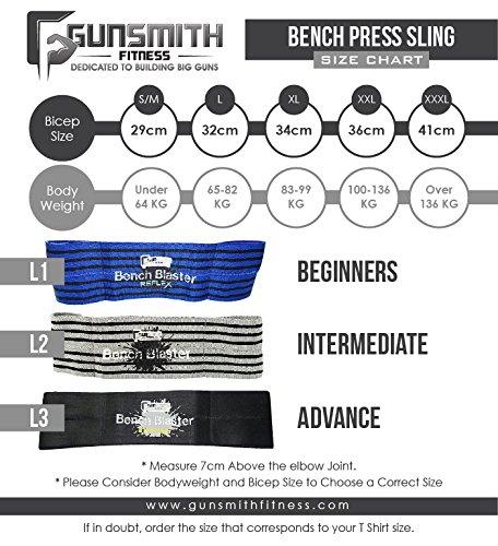 Gunsmith Fitness
