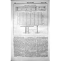 La Stampa Antica del Sistema Francese della Pavimentazione del Ferro