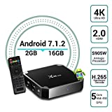 Artek Mini Android 7.1,Smart Android Box with Amlogic S905W Quad Core 64 bit