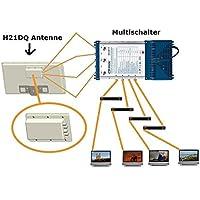 Selfsat H21DQ - Antenna piatta Quattro-LNB - Trova i prezzi più bassi su tvhomecinemaprezzi.eu