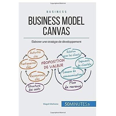Gestion & marketing nummero 31 : comment tirer profit du business model canvas ?