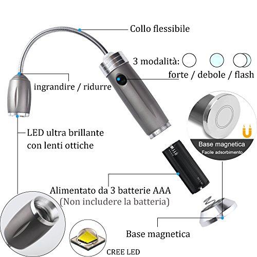 51X2TUJOfLL - LANUCN LED Grilllicht/Magnetfuß 360 Grad einstellbar BBQ Licht/Einstellbarer Fokus Zoom Licht Lamp / IP44 Wetterbeständig Outdoor Grill Licht/Grillzubehör lichtlampe