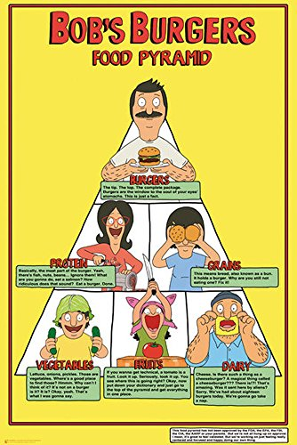 empireposter 745439Bobs Burgers-Food Pyramid-Stampa Animata, Carta, Multicolore, 91,5x 61x 0,14cm