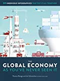 Global Economy as You've Never Seen It, The