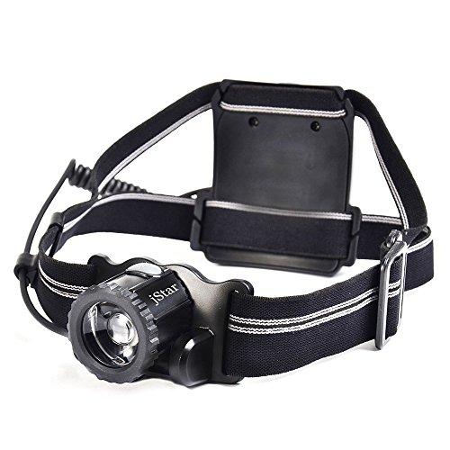 Jowbeam USB wiederaufladbare stirnlampe Scheinwerfer Taschenlampe Jstar 300 Lumen 360 °drehen Fokus einstellbar
