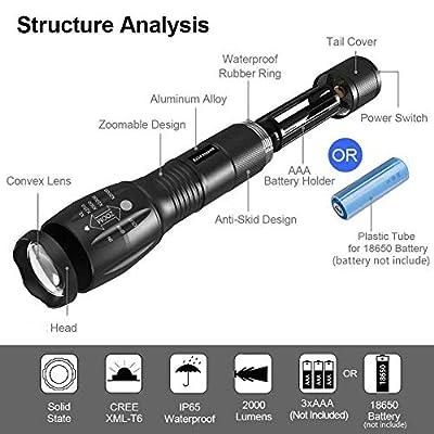 LED Taschenlampe, Binwo Tragbarer Zoombar Superhelle CREE LED Taschenlampe, 5 Modis Einstellbar, Wasserdicht Taschenlampen für Outdoor Sports
