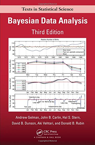 bayesian-data-analysis-chapman-hall-crc-texts-in-statistical-science