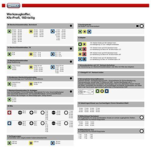Connex Premium-Werkzeugkoffer/Steckschlüsselsortiment KFZ, 160-teilig, COXBOH600160 - 2