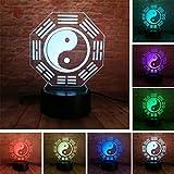 Fushoulu Chinesische Vorhersage Feng Shui Taiji Bagua Lampe Yin Yang Tai Chi Nachtlicht Home Office Tisch Deko Lampe Nachtlicht Freund Geschenke