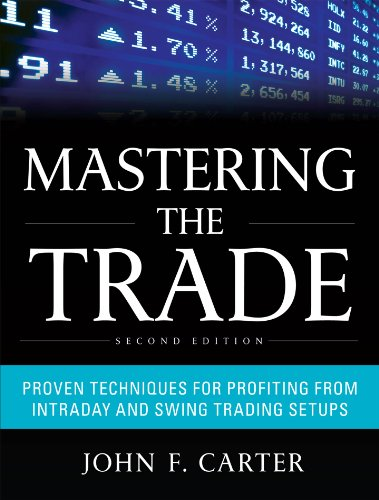 Mastering the Trade : Proven Techniques for Profiting from Intraday and Swing Trading Setups