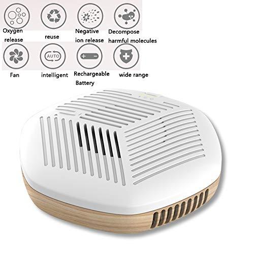 SUNSHINE HOME&3 Luftreiniger Luftreiniger für zu Hause mit echtem HEPA- und Aktivkohlefilter, tragbaren Luftreinigern, Luftionisierer zum Entfernen von Staub, Pollen, Rauch und Gerüchen