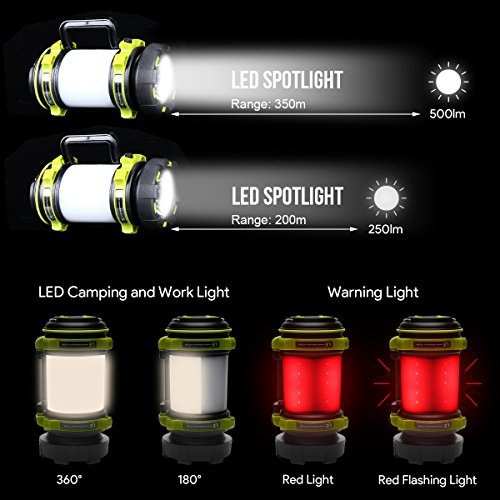 51XDBNfaOVL. SS500  - LE Rechargeable CREE LED Torch, 500 Lumen Camping Lantern, Water Resistant Outdoor Searchlight for Emergency, Fishing, Hiking, Power Cuts and More