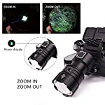 Super Bright 10000 Lumen LED Head Torch Rechargeable