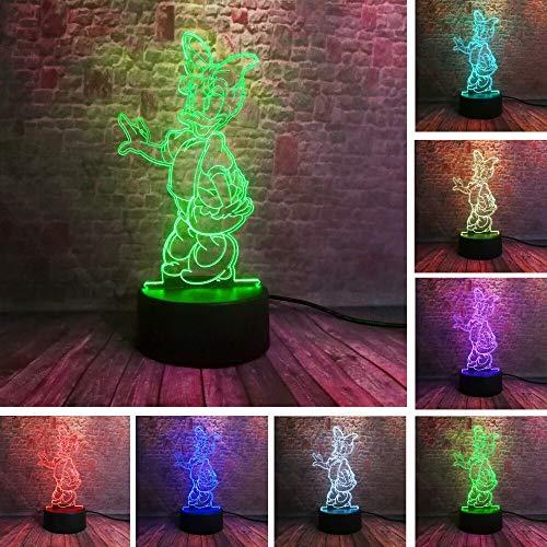 HNXDP Schöne Nette Daisy Duck Minnies Freund Donald Duck Girls Favor 7 Farbwechsel 3D LED Nachtlicht Kind Schreibtisch Dekor Geburtstag Weihnachten
