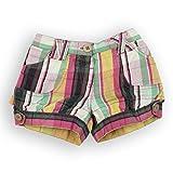 Ritzy Shorts(8903822290678)