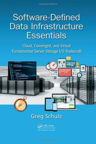 I Information Systems Business (Software-Defined Data Infrastructure Essentials: Cloud, Converged, and Virtual Fundamental Server Storage I/O Tradecraft)