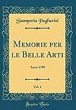 eBook Gratis da Scaricare Memorie per le Belle Arti Vol 4 Anno 1788 Classic Reprint (PDF,EPUB,MOBI) Online Italiano