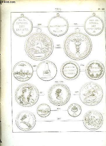 Histoire Numismatique de la Révolution Française. Planche N°68 : 1795