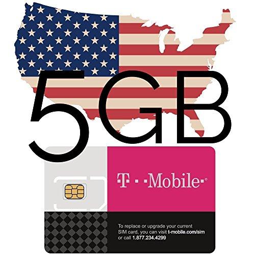 Karte mit 5 GB und Telefonie. ()