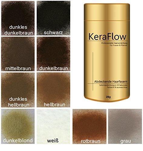 KERAFLOW Schütthaar Streuhaar in GRAU -28g- Haarverdichtung bei Haarausfall, lichte kahle Stellen, lichtes Haar, Haar-Ansatz abdecken, Haarpulver, Haarverdichter für graue Haare