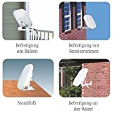 netshop 25 Micro Sat Flachantenne Single + HD Receiver + 10m Kabel + 1 Fensterdurchführungen + 4 F-Stecker
