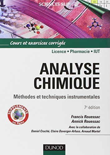 Analyse chimique : Mthodes et techniques instrumentales
