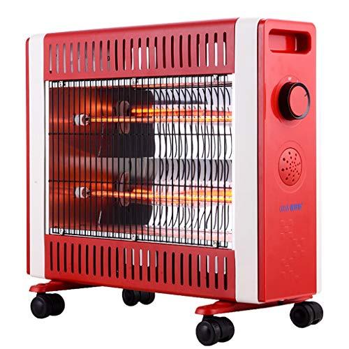 Calentador Peaceip 1000W-1999W Ahorro energía Protección