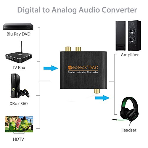Neoteck DAC Konverter Digital SPDIF Koaxial Toslink zu Analog Stereo L/R RCA 3.5mm Buchse Audio Konverter Adapter aus Aluminum Stromversorgung durch Optikal Kable für PS3 XBox HD DVD PS4 Sky HD Plasma Blu-ray Home Cinema Systems AV Amps Apple TV - 2