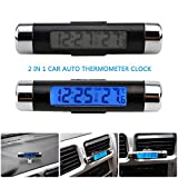 Car Thermometers