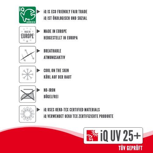 iQ-Company Damen Polo Travel UV25+ Iq 94 2795_anthracite