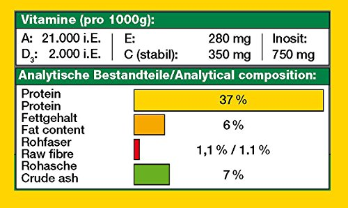 JBL Spirulina 30001 Premium Alleinfutter für algenfressende Aquarienfische, Flocken 250 ml
