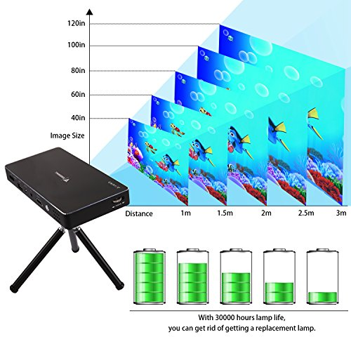 Mini Vidéoprojecteur, Tenswall Portable Projecteur Wifi DLP Projecteur 100 Ansi Lumens, FHD 1080P Pico Projecteur, Ajustement Automatique des Trapèzes ,Smart Home Cinéma/Vidéo TV/ Jeux (32G ROM)
