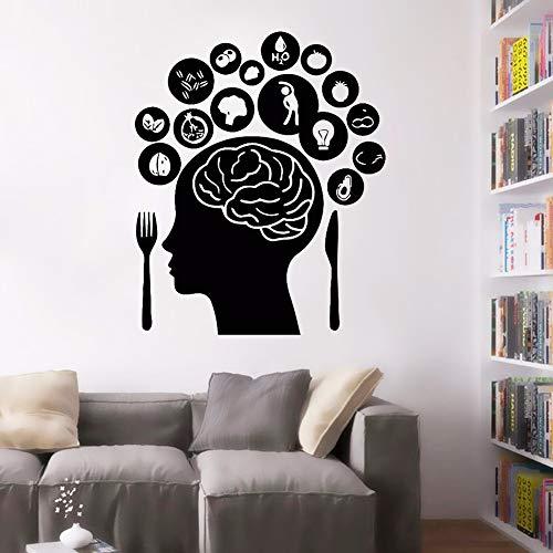 Crjzty Brain Storm Wandaufkleber Menschen Traum und Idee Vinyl Wandtattoo Science Room Decor Kreative Gehirn Wand Fenster Poster84x102 cm