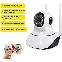 720p Zweiwegaudiovorrichtung Indoor Überwachungskamera, mit PTZ / Wireless WiFi-Mobil Erkennung Überwachung für iOS & Andriod App