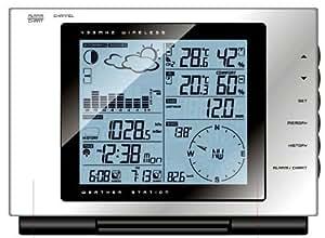 Station météo sans fil avec PC 35.1075.20 TFA Nexus argent (Import Allemagne)
