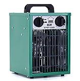 2kW Greenhouse fan heater/Grow house heater