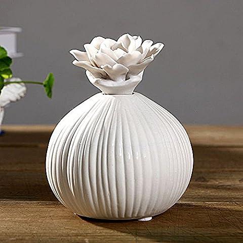 qwer Limpiador de creativos como flor de fuego botella de perfume de cerámica aceite continental depósito aromaterapia birdie Lotus, Lotus)