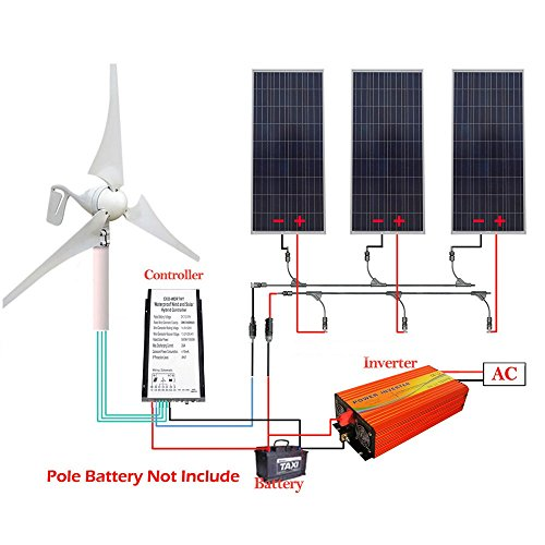 ECO-WORTHY 850W Wind - Solar System:400W Wind Generator + 3 pcs 150W Solarmodul + 20A Controller + 1000W Off Grid Inverter for Charging Battery