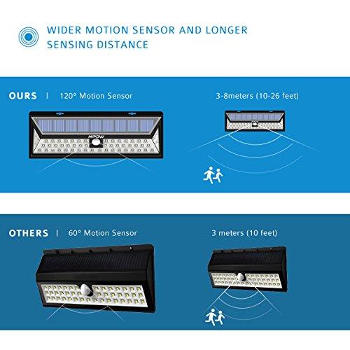 mpow 54 led sicherheitsleuchten solarbetriebene lampen f r drau en wasserfeste solarlichter. Black Bedroom Furniture Sets. Home Design Ideas