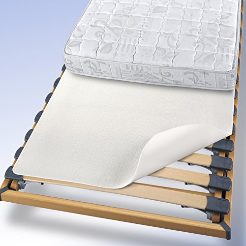 JEMIDI Unterlage für Matratzen Matratzenschutz rutschfest Matratzenschoner Matratzenunterlage 180cm x 200cm