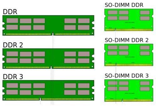 VDATA vd2667001gou 1GB PC2–5300DDR2667240pin DIMM RAM (1 Gb A-data Pin 240)