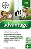 Advantage 40 mg Spot-On Solution for Small Cats, Small Dogs and Pet Rabbits (up tp 4kg)