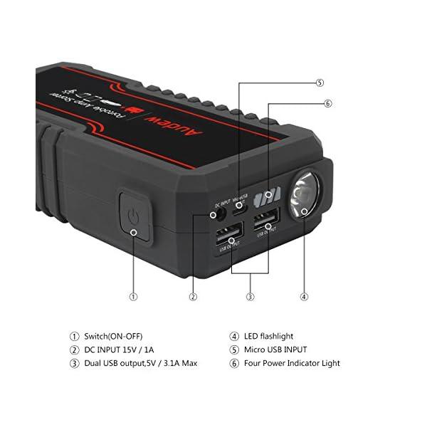Audew Jump Starter 12000mAh 650A Arrancador Portatil de Coche Auto Arrancadores de Bateria Cargador de Banco de Potencia LED SOS