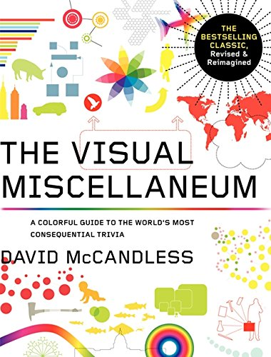 Visual Miscellaneum: The Bestselling Classic, Revised And Updated: A Colorful Guide To The World's Most Consequential Trivia por David Mccandless