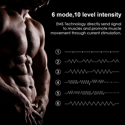 Image result for abs stimulation ems technology