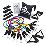 Black Mountain Exercise Bands - Best Reviews Guide