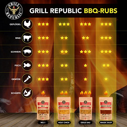 51XjSdxhZ4L - BBQ-Rub Gewürzmischung Geile Sau von Grill Republic/BBQ-Gewürz für Schweinefleisch/Premium Schweinefleisch-Gewürz für Spared Ribs/für Smoker, Grill, Ofen und Pfanne/250g