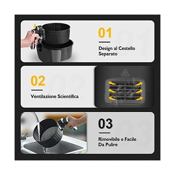 Friggitrice Senza Olio con 6 Diversi Programmi di Cottura VPCOK, Friggitrice ad Aria calda Multifunzione per 2-4 persone… 5 spesavip
