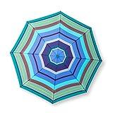 Remember Taschenschirm Aquamarine