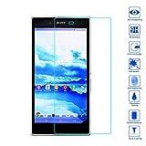 Wunderglass - Sony Xperia Z1 Compact 9H Vetro Temperato antiproiettile Pellicola salvaschermo Protettiva Protezione Protettore Glass Screen Protector - di OKCS®